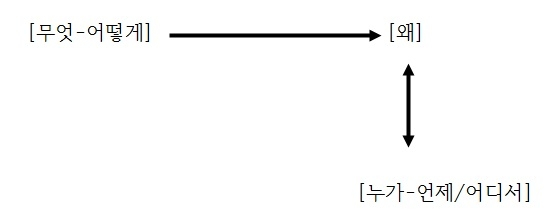 정재현37