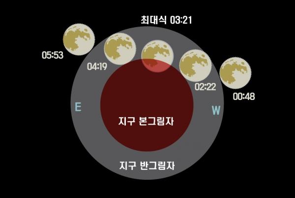 moon_0808