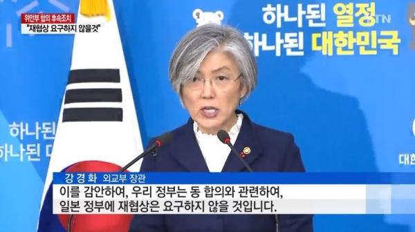 kangkyunghwa